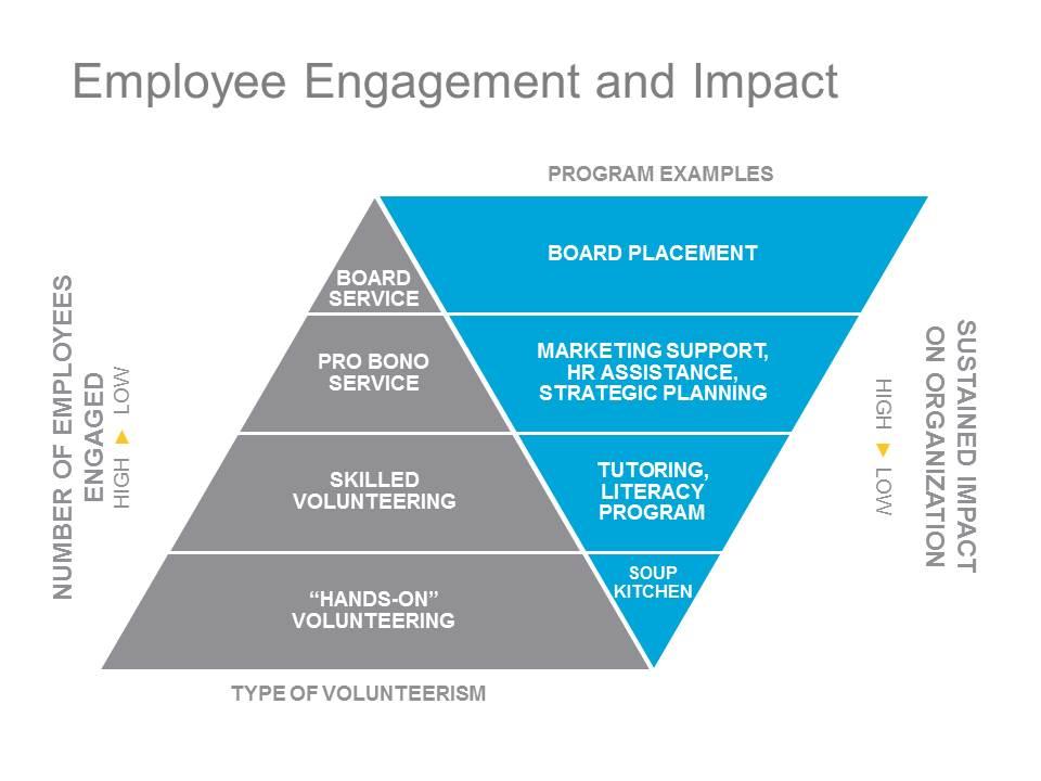 narrative engagement